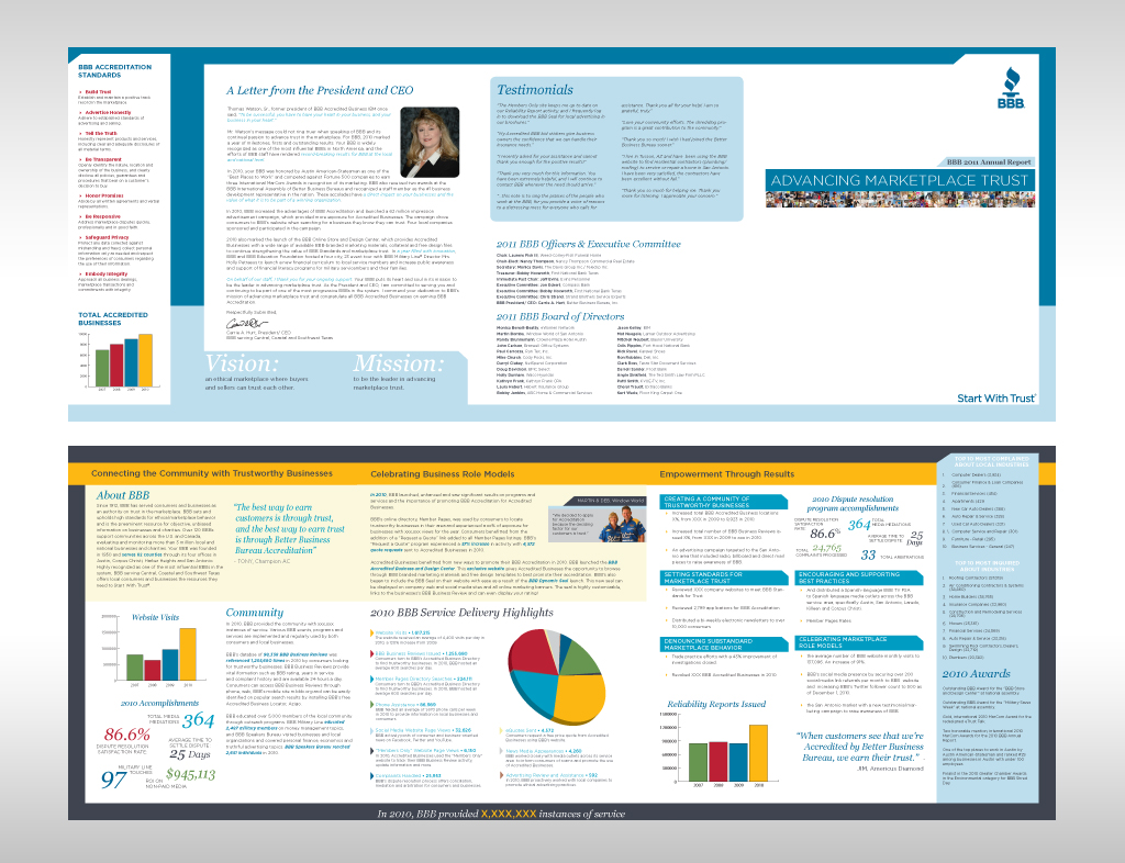 BBB Annual Report